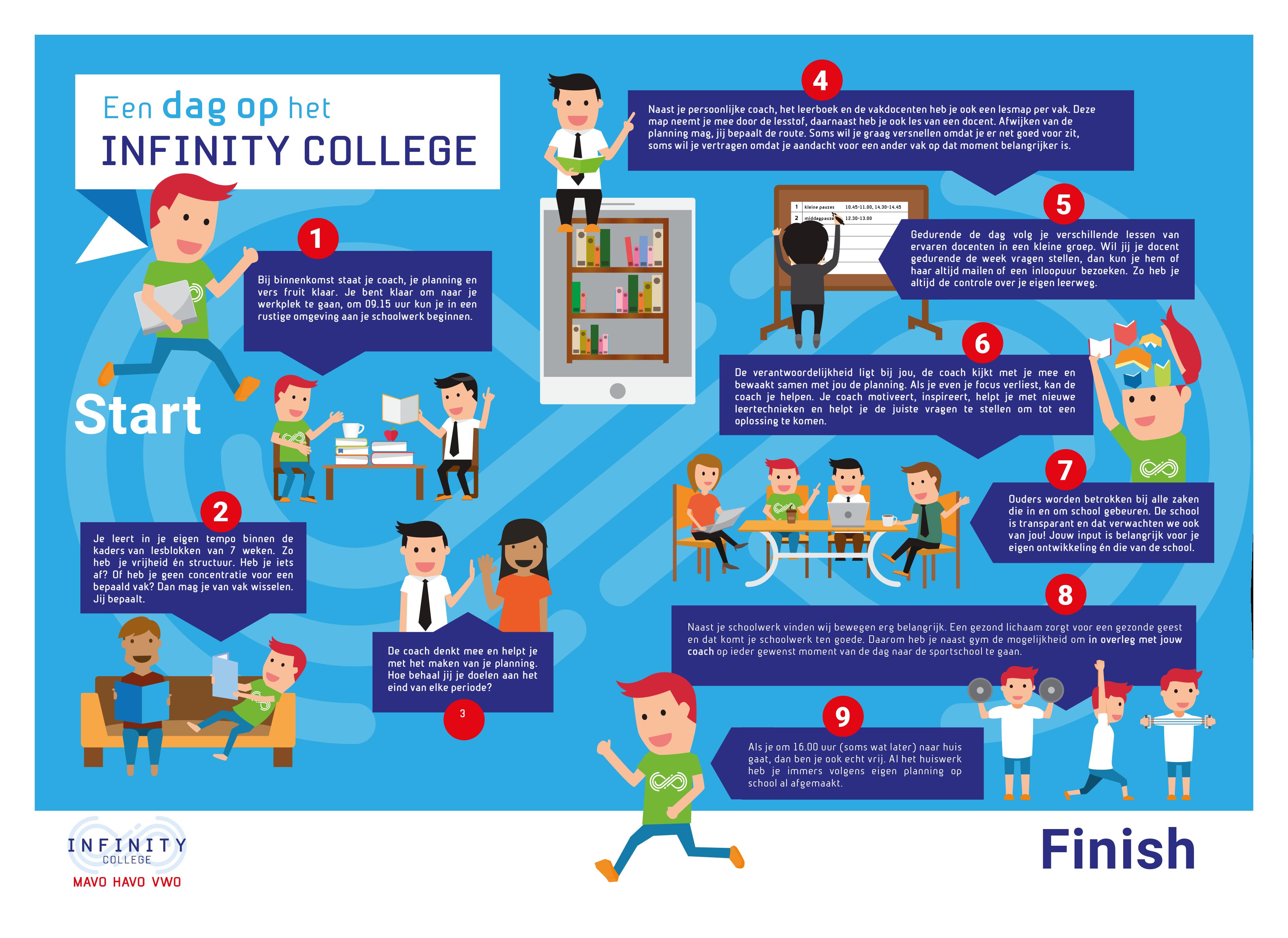 Een dag op het Infinity College